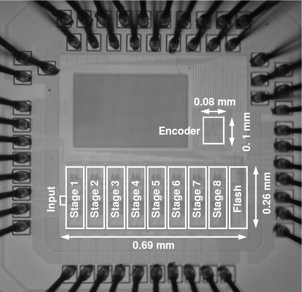 A CMOS 5.37-mW 10-Bit 200-MS/s Dual-Path Pipelined ADC