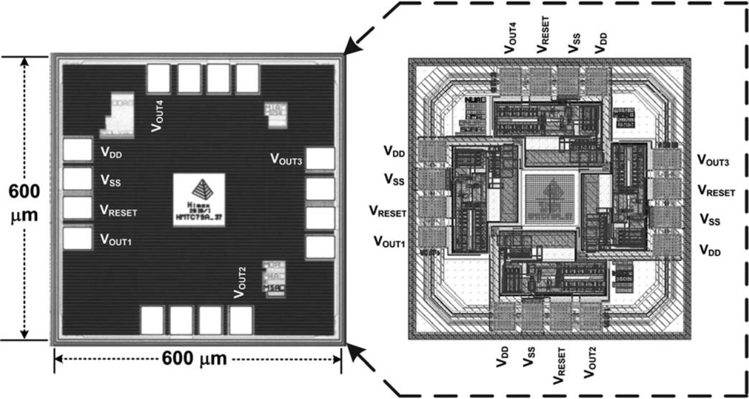 New 4-bit transient-to-digital converter for system-level ESD protection in display panels