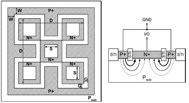 Study of intrinsic characteristics of ESD protection diodes for high-speed I/O applications
