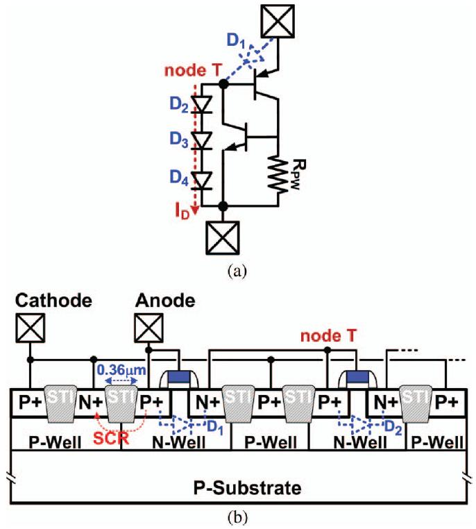 Diode-triggered silicon-controlled rectifier with reduced voltage overshoot for CDM ESD protection