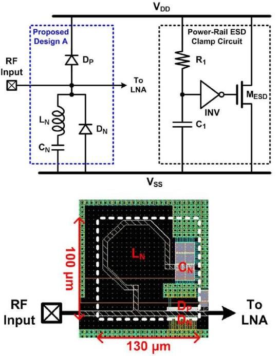 Design of compact ESD protection circuit for V-band RF applications in a 65-nm CMOS technology