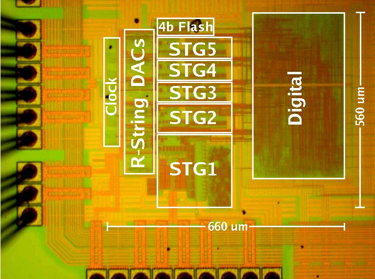 A 10-Bit 300-MS/s Pipelined ADC with Digital Calibration and Digital Bias Generation