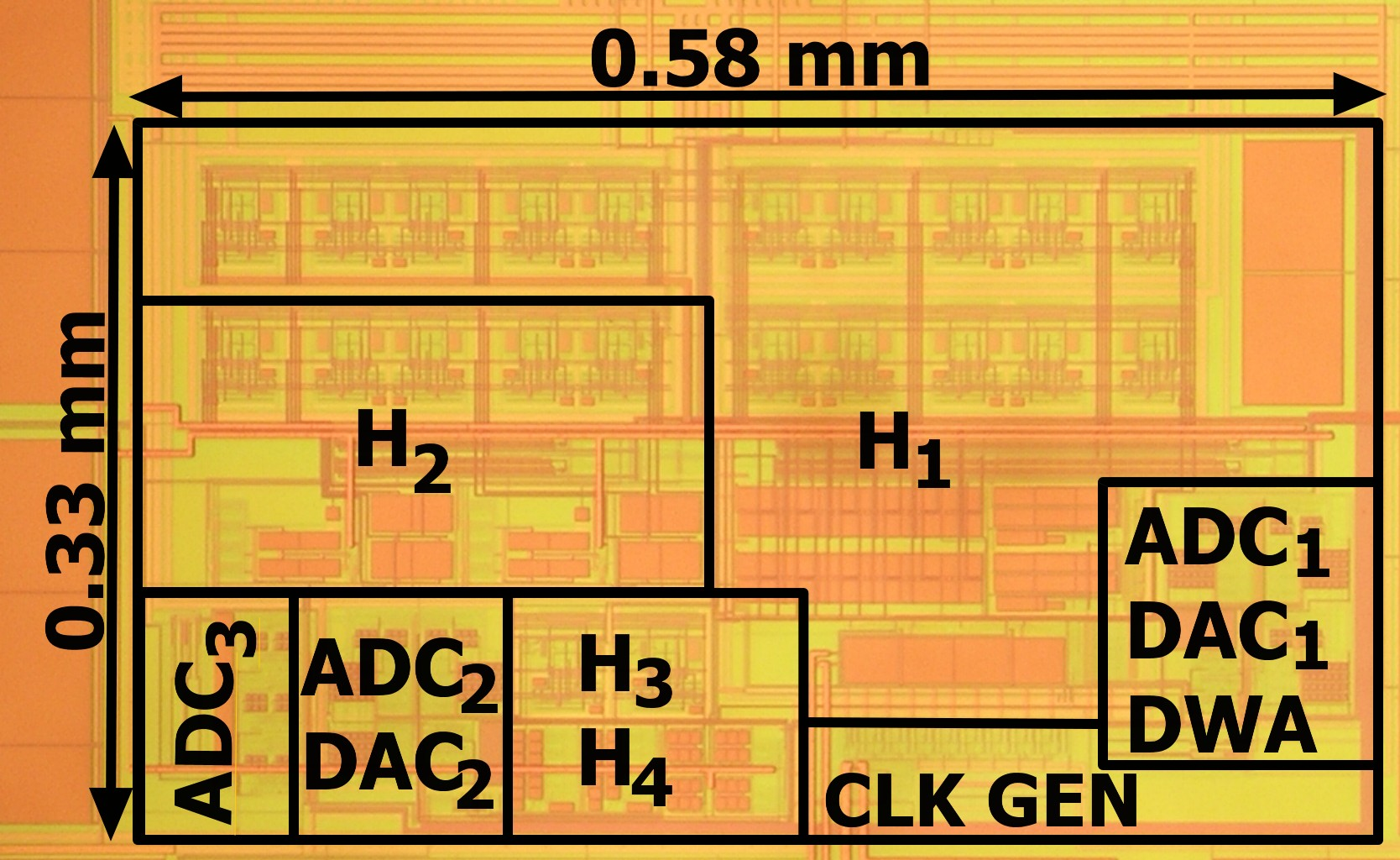 A 81-dB Dynamic Range 16-MHz Bandwidth DS Modulator Using Background Calibration