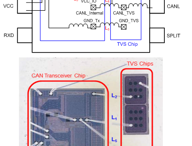 System-Level ESD Protection for Automotive Electronics by Co-Design of TVS and CAN Transceiver Chip