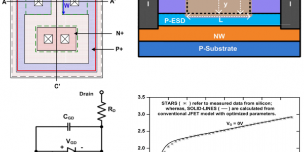A CMOS-Process-Compatible Low-Voltage Junction-FET With Adjustable Pinch-Off Voltage